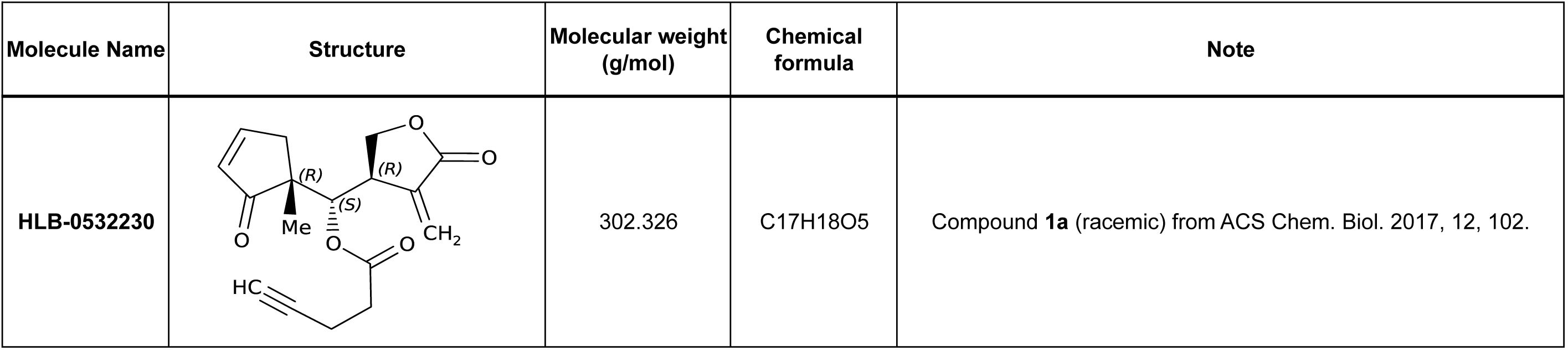 Harki lab chemical probes list - 30-Nov-2017